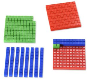Montessori Hunderterafel in Montesori-Farben