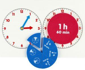Lernmaterial zum Darstellen von Uhrzeiten als Bruch.