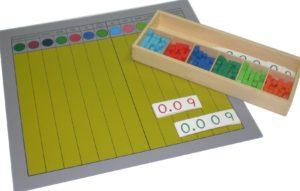 Montessori Deziamlbruchrechenkasten