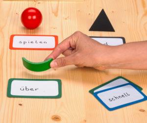 Montessori-Wortartenkörper, Wortartensymbole in der Verwendung
