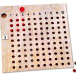 Montessori-Material großes Multiplikationsfeld zum Malnehmen lernen großes Montessori Multiplikationsfeld mit viel Zubehör, so lernen Kinder heute das kleine Einmaleins